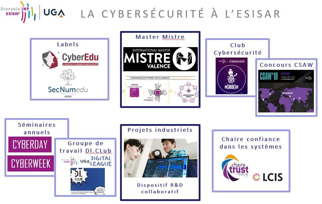 La cybersécurité à l'Esisar