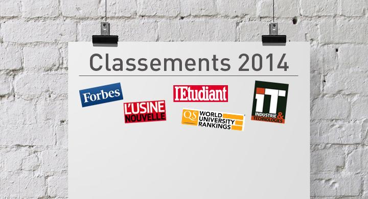 Esisar_Caroussel_Classement