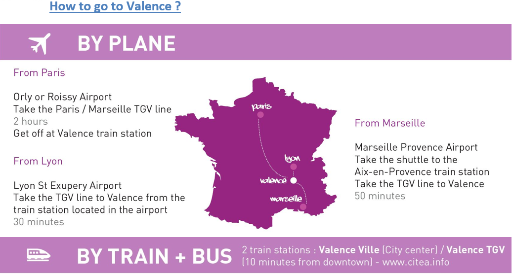 Travel to Valence